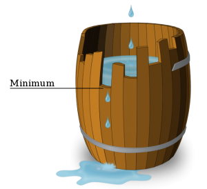 Wooden Barrel Theory Illustration - Minimum Piece