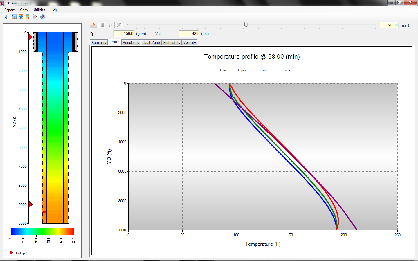 CTEMP - temperature profile along the wellbore