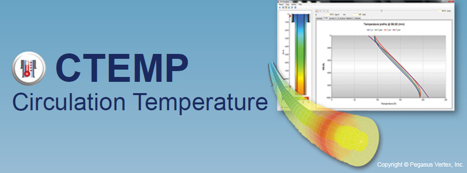 CTEMP - Circulation Temperature