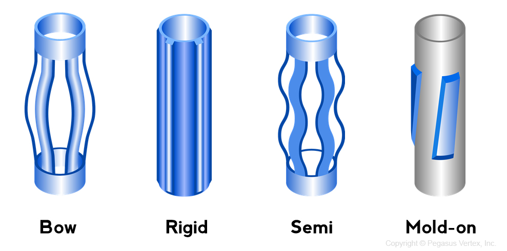 Types of Centralizers   Illustration from Pegasus Vertex, Inc. - Drilling Software