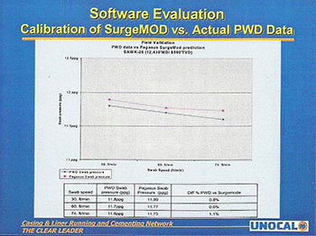 Field Proven | PVI Drilling Software Features