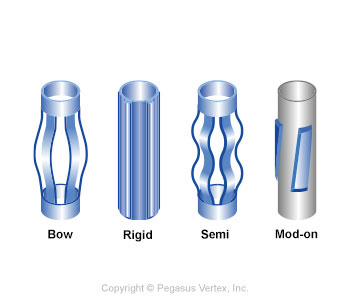 Casing Centralizer | Drilling Glossary Illustration