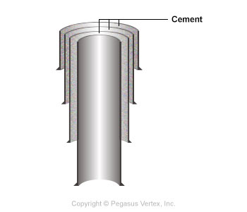 Cement | Drilling Glossary Illustration