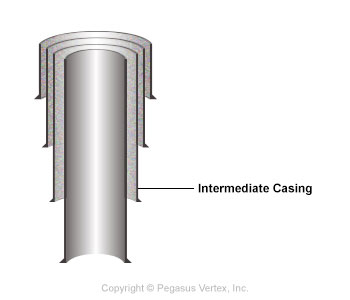 Intermediate Casing | Drilling Glossary Illustration