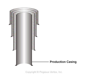 Production Casing | Drilling Glossary Illustration